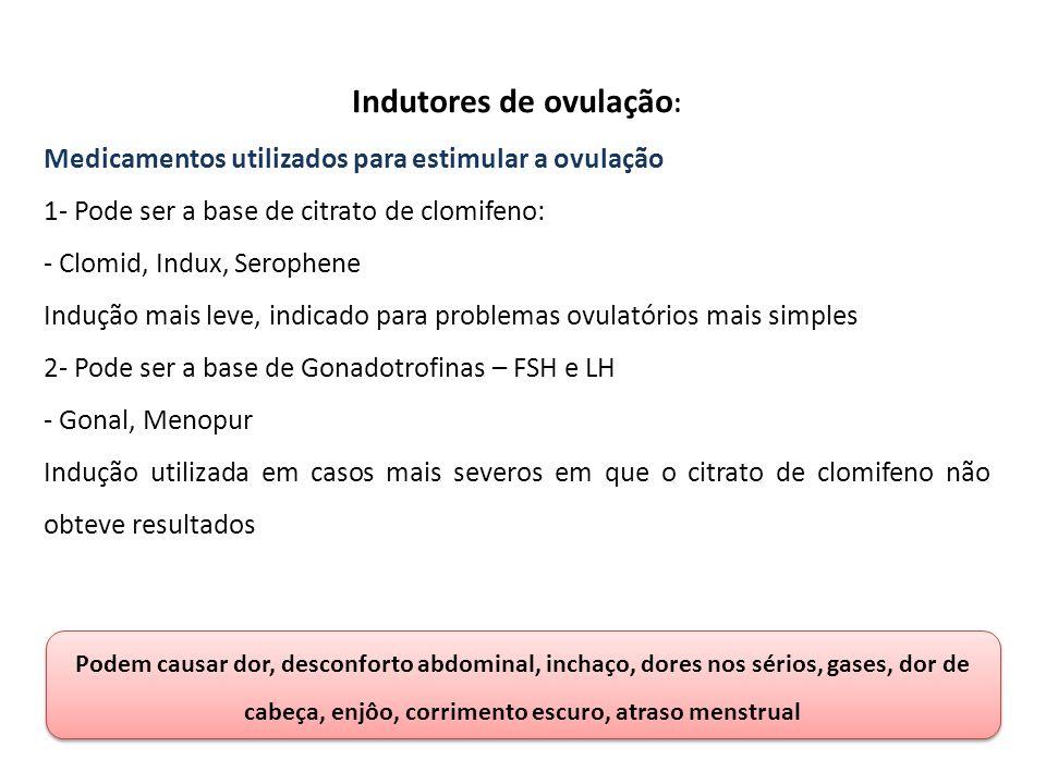 Indutores de ovulação : Medicamentos utilizados para estimular a ovulação 1- Pode ser a base de citrato de clomifeno: - Clomid, Indux, Serophene Induç