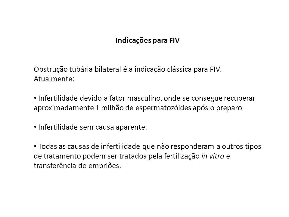 Indicações para FIV Obstrução tubária bilateral é a indicação clássica para FIV. Atualmente: Infertilidade devido a fator masculino, onde se consegue