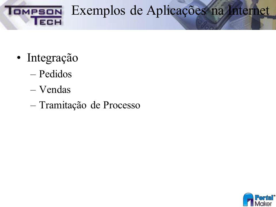Exemplos de Aplicações na Internet Integração –Pedidos –Vendas –Tramitação de Processo