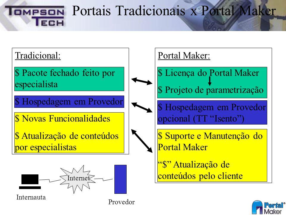 Portais Tradicionais x Portal Maker Tradicional: $ Pacote fechado feito por especialista $ Hospedagem em Provedor $ Novas Funcionalidades $ Atualizaçã