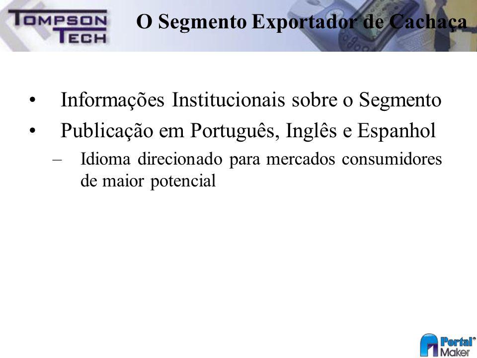 O Segmento Exportador de Cachaça Informações Institucionais sobre o Segmento Publicação em Português, Inglês e Espanhol –Idioma direcionado para merca