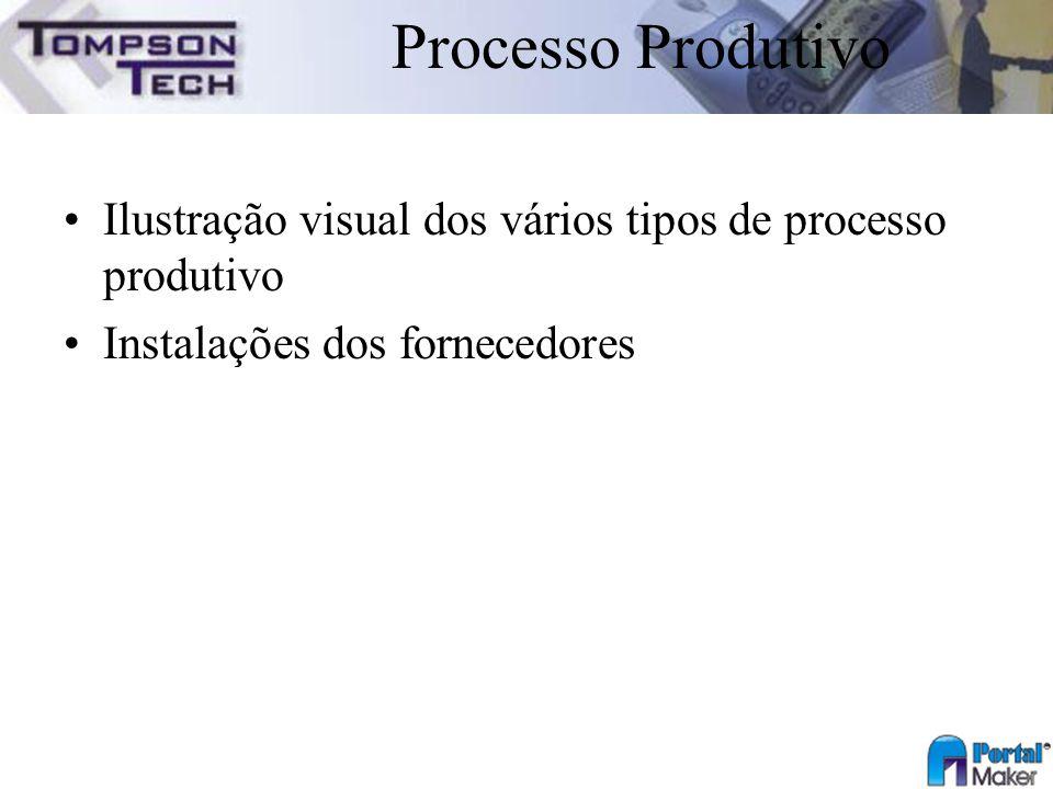 Processo Produtivo Ilustração visual dos vários tipos de processo produtivo Instalações dos fornecedores