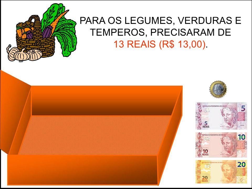 PARA A CARNE ELES PRECISARAM DE, 15 REAIS (R$ 15,00).