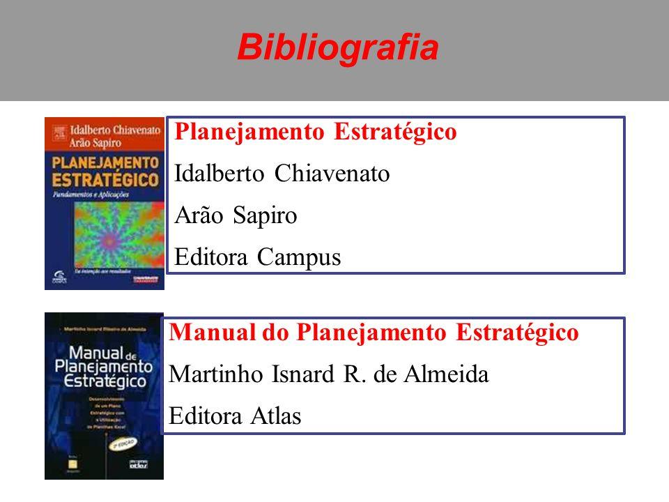Planejamento Estratégico Idalberto Chiavenato Arão Sapiro Editora Campus Manual do Planejamento Estratégico Martinho Isnard R. de Almeida Editora Atla
