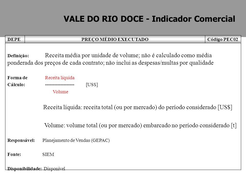 Código PEC02PREÇO MÉDIO EXECUTADODEPE Definição: Receita média por unidade de volume; não é calculado como média ponderada dos preços de cada contrato
