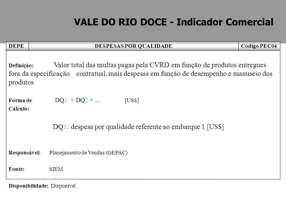 Código PEC04DESPESAS POR QUALIDADEDEPE Definição: Valor total das multas pagas pela CVRD em função de produtos entregues fora da especificação contrat