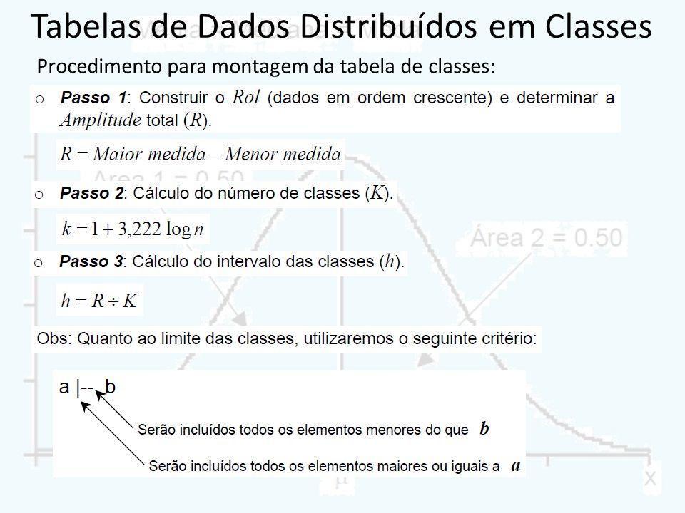 Tabelas de Dados Distribuídos em Classes Procedimento para montagem da tabela de classes: