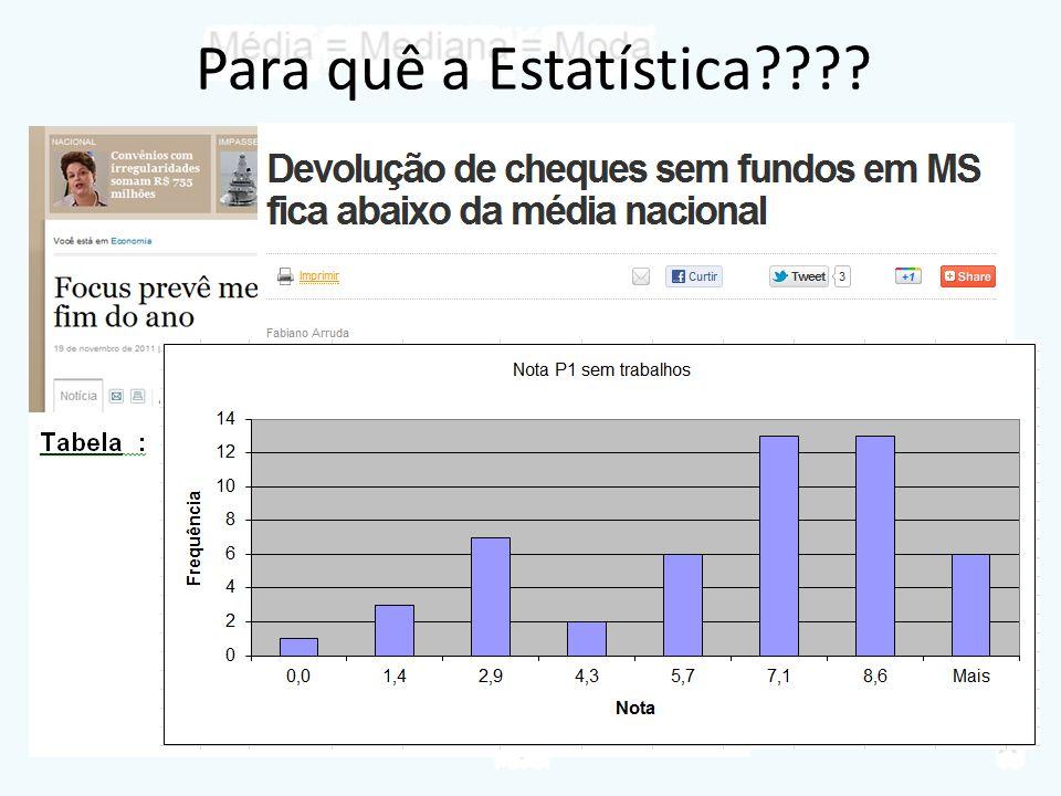 Para quê a Estatística????