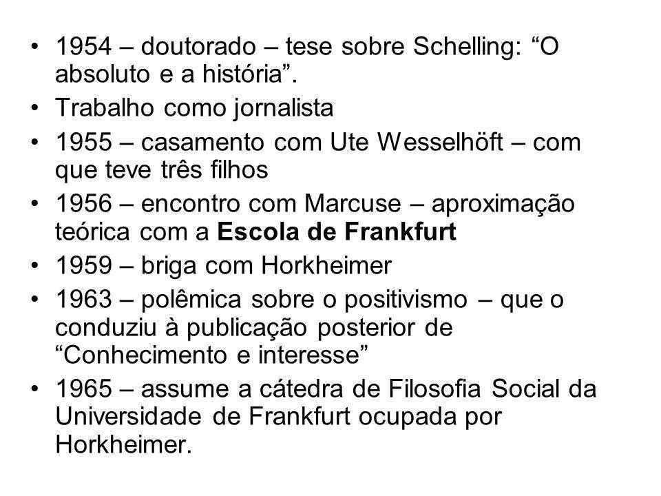 1954 – doutorado – tese sobre Schelling: O absoluto e a história. Trabalho como jornalista 1955 – casamento com Ute Wesselhöft – com que teve três fil