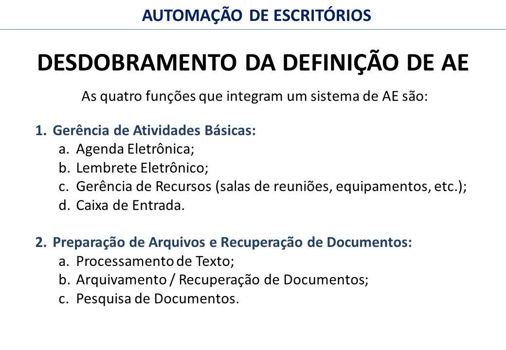 3 FACULDADE FABRAI ANHANGUERA – 2009 AUTOMAÇÃO DE ESCRITÓRIOS DESDOBRAMENTO DA DEFINIÇÃO DE AE As quatro funções que integram um sistema de AE são: 1.Gerência de Atividades Básicas: a.Agenda Eletrônica; b.Lembrete Eletrônico; c.Gerência de Recursos (salas de reuniões, equipamentos, etc.); d.Caixa de Entrada.