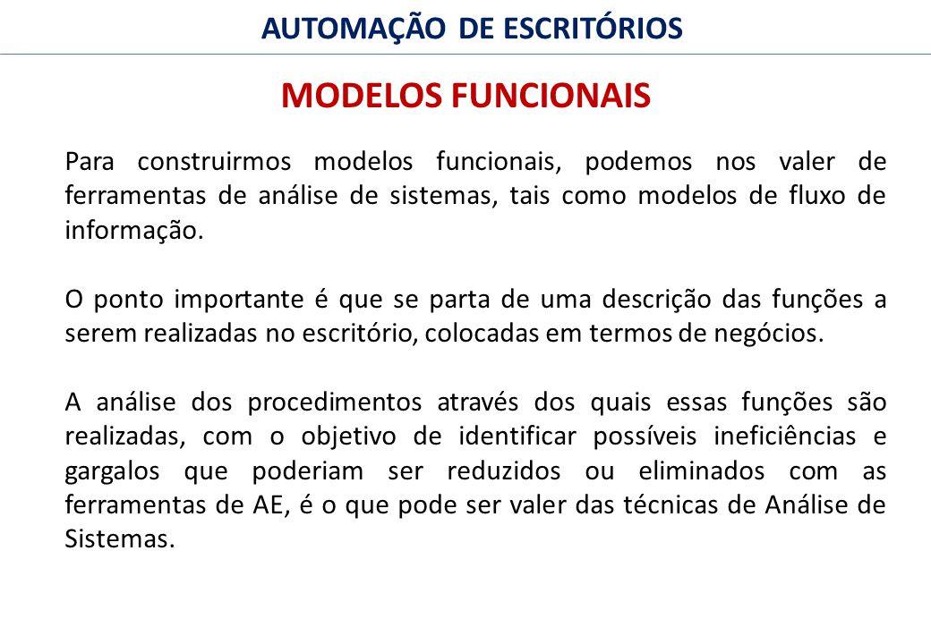 31 FACULDADE FABRAI ANHANGUERA – 2009 AUTOMAÇÃO DE ESCRITÓRIOS MODELOS FUNCIONAIS Para construirmos modelos funcionais, podemos nos valer de ferramentas de análise de sistemas, tais como modelos de fluxo de informação.