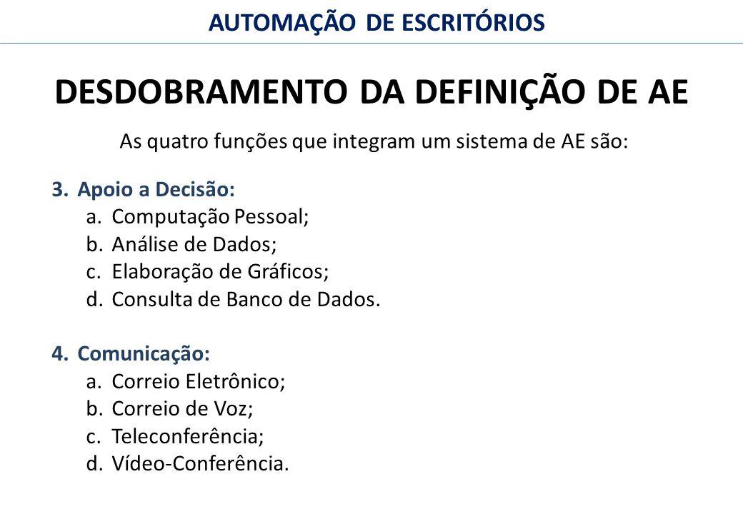 45 FACULDADE FABRAI ANHANGUERA – 2009 AUTOMAÇÃO DE ESCRITÓRIOS COMO A AE PODE AUMENTAR A PRODUTIVIDADE.