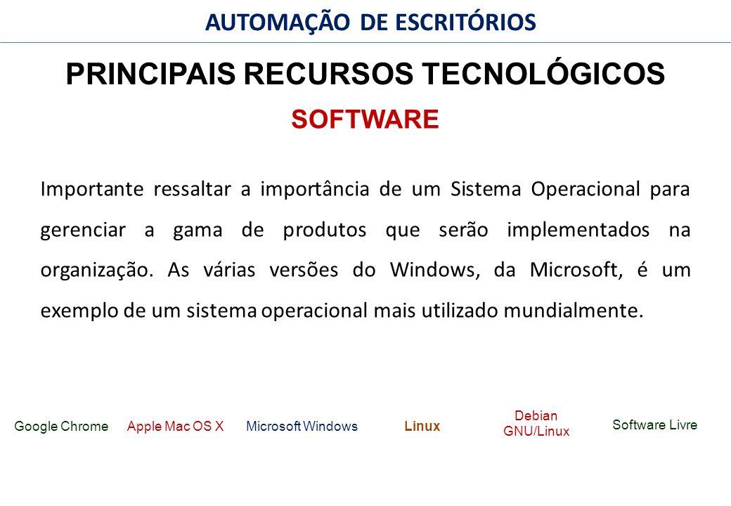 44 FACULDADE FABRAI ANHANGUERA – 2009 AUTOMAÇÃO DE ESCRITÓRIOS PRINCIPAIS RECURSOS TECNOLÓGICOS Importante ressaltar a importância de um Sistema Operacional para gerenciar a gama de produtos que serão implementados na organização.