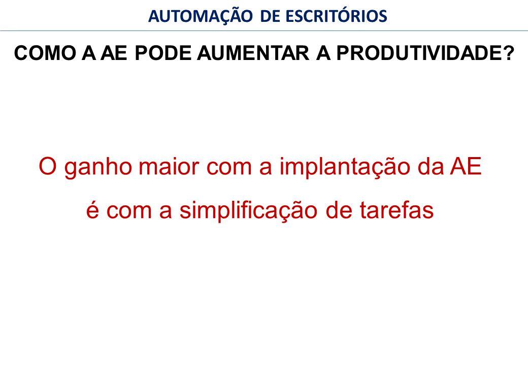 46 FACULDADE FABRAI ANHANGUERA – 2009 AUTOMAÇÃO DE ESCRITÓRIOS COMO A AE PODE AUMENTAR A PRODUTIVIDADE.