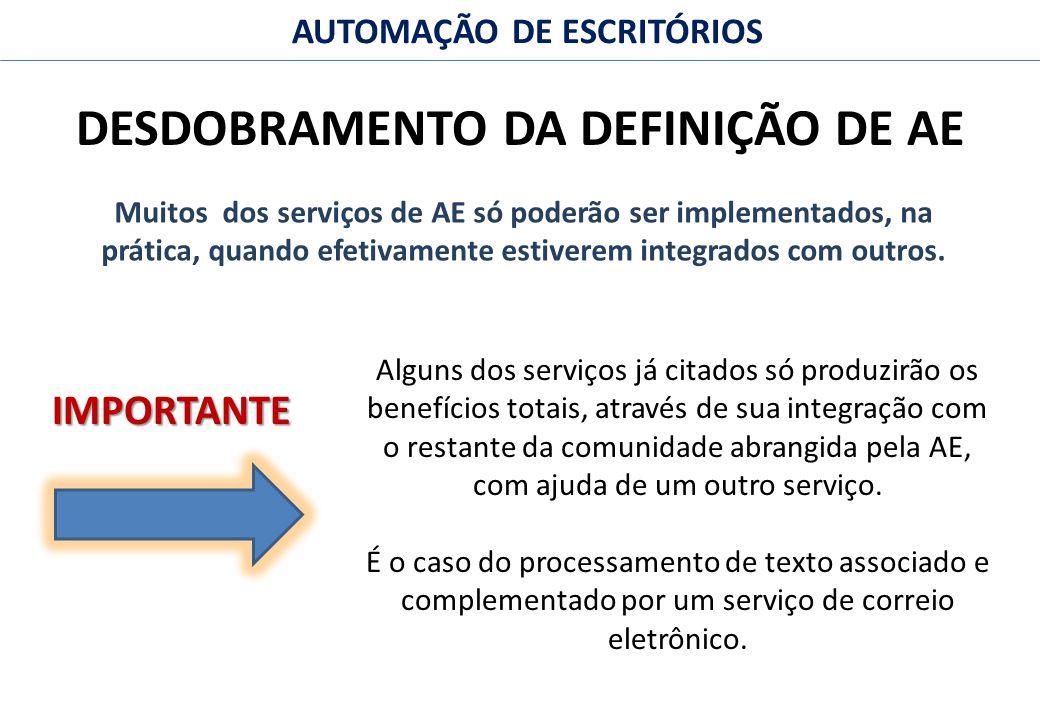 5 FACULDADE FABRAI ANHANGUERA – 2009 AUTOMAÇÃO DE ESCRITÓRIOS DESDOBRAMENTO DA DEFINIÇÃO DE AE Muitos dos serviços de AE só poderão ser implementados, na prática, quando efetivamente estiverem integrados com outros.