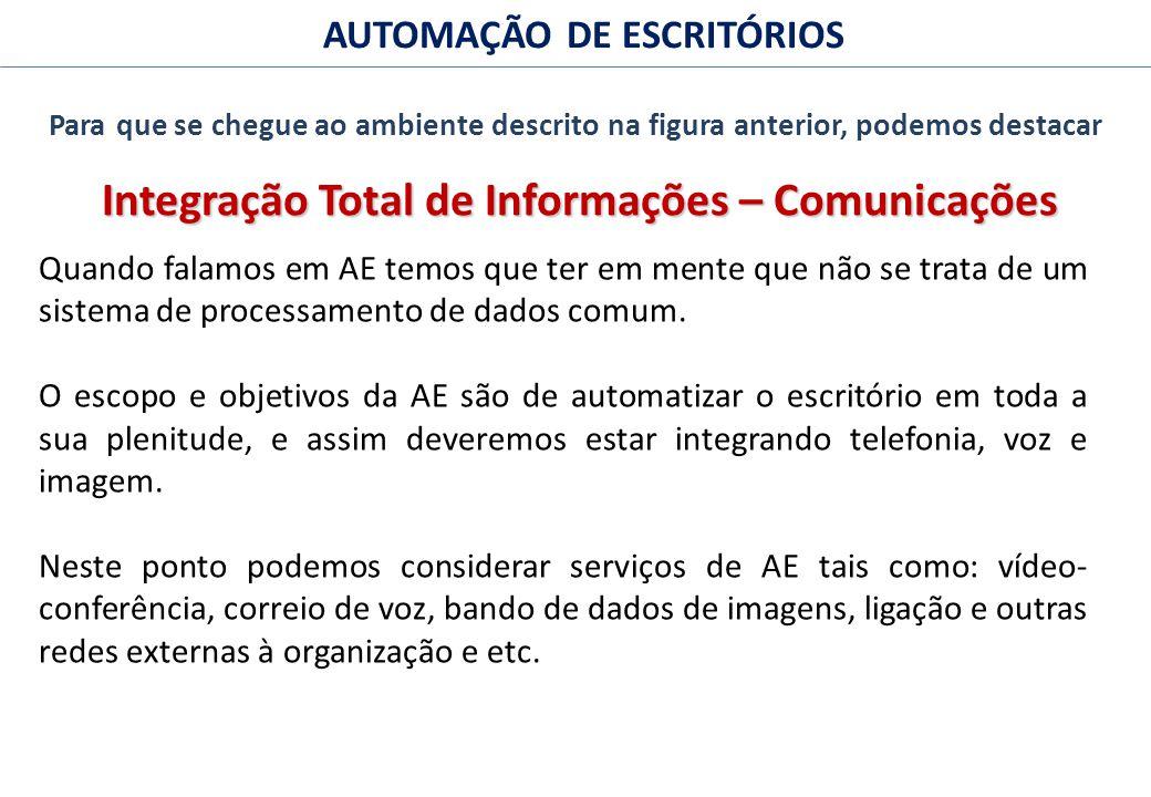 10 FACULDADE FABRAI ANHANGUERA – 2009 AUTOMAÇÃO DE ESCRITÓRIOS SERVIÇOS MAIS COMUNS DE AE O correio eletrônico é anterior ao surgimento da Internet.