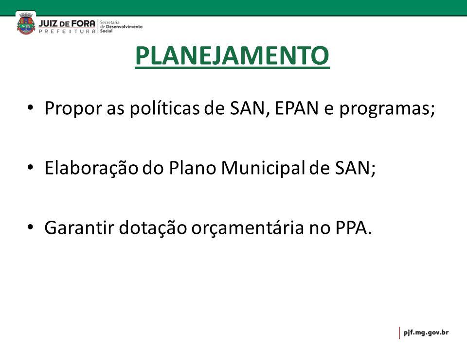 PLANEJAMENTO Propor as políticas de SAN, EPAN e programas; Elaboração do Plano Municipal de SAN; Garantir dotação orçamentária no PPA.