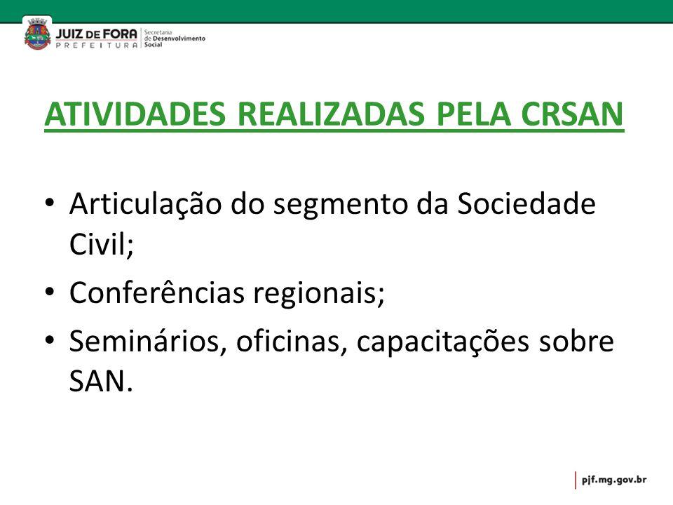 ATIVIDADES REALIZADAS PELA CRSAN Articulação do segmento da Sociedade Civil; Conferências regionais; Seminários, oficinas, capacitações sobre SAN.