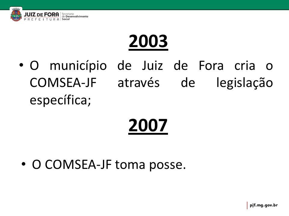 2007 O município de Juiz de Fora cria o COMSEA-JF através de legislação específica; 2003 O COMSEA-JF toma posse.