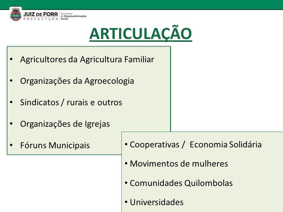 ARTICULAÇÃO Agricultores da Agricultura Familiar Organizações da Agroecologia Sindicatos / rurais e outros Organizações de Igrejas Fóruns Municipais C