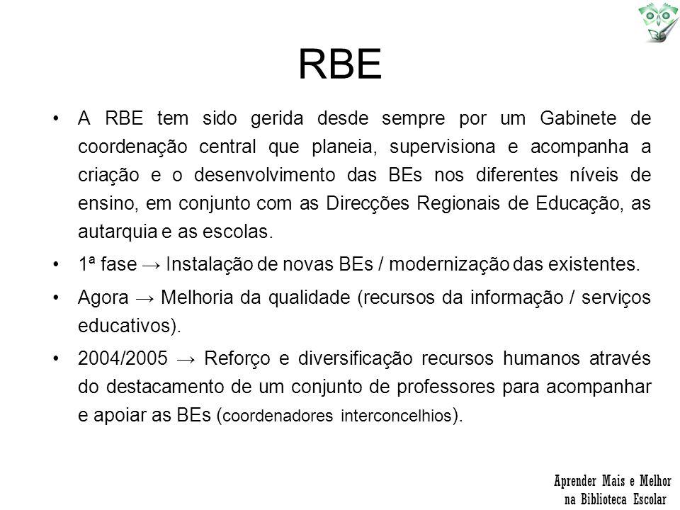 RBE A RBE tem sido gerida desde sempre por um Gabinete de coordenação central que planeia, supervisiona e acompanha a criação e o desenvolvimento das