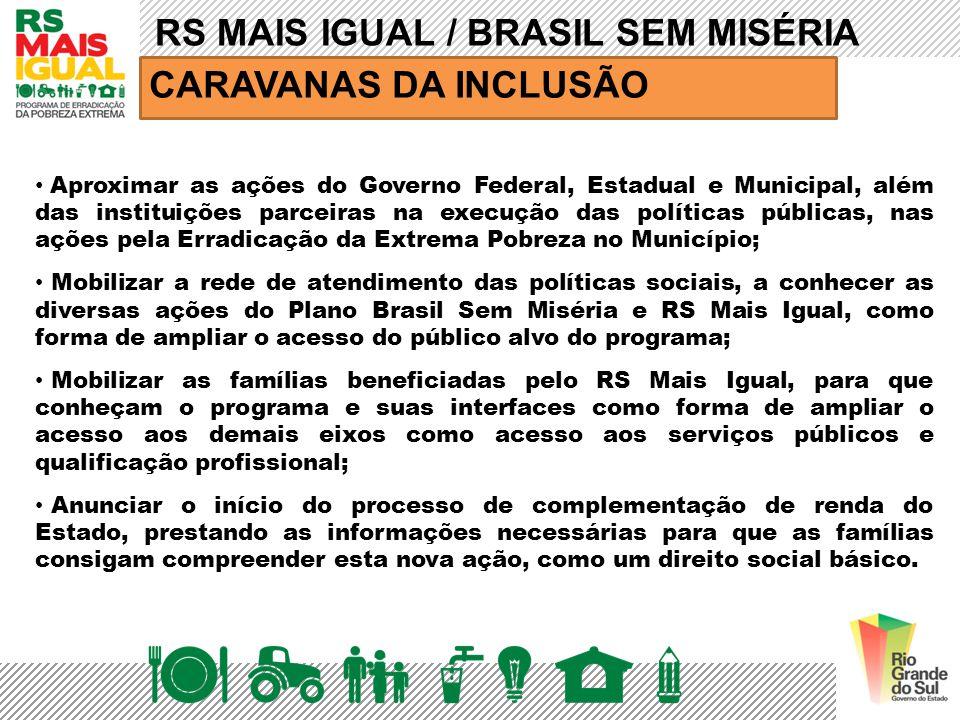 CARAVANAS DA INCLUSÃO Aproximar as ações do Governo Federal, Estadual e Municipal, além das instituições parceiras na execução das políticas públicas,