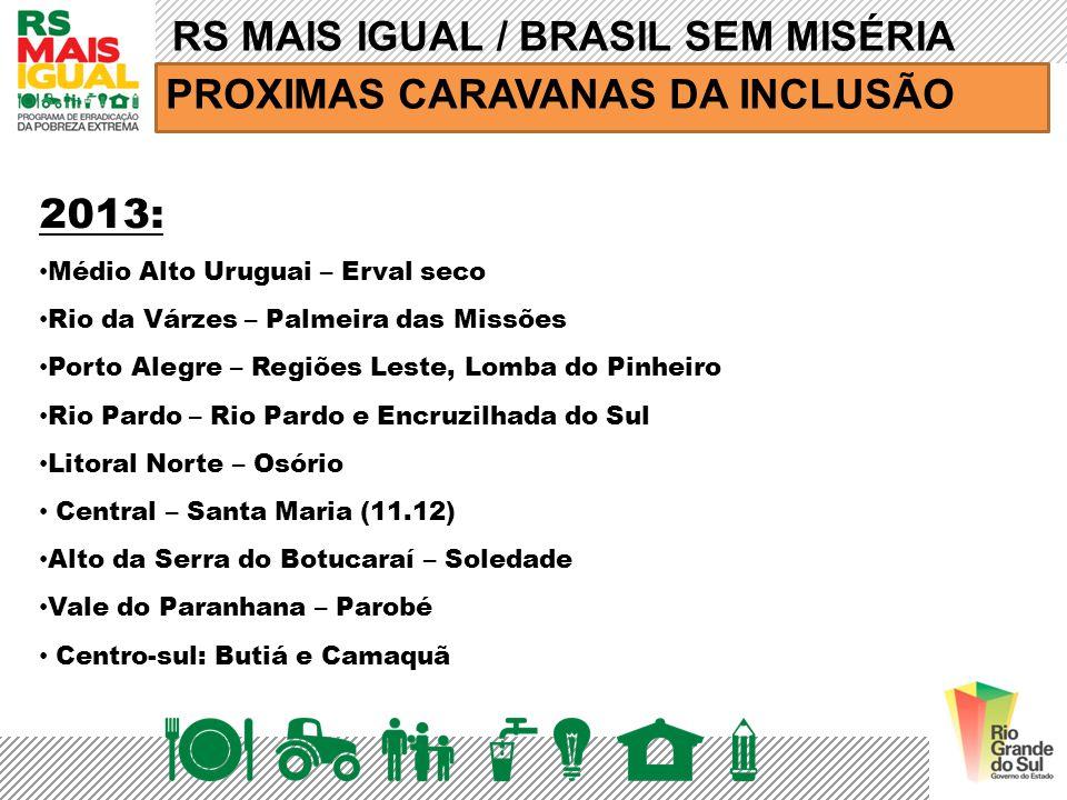 RS MAIS IGUAL / BRASIL SEM MISÉRIA PROXIMAS CARAVANAS DA INCLUSÃO 2013: Médio Alto Uruguai – Erval seco Rio da Várzes – Palmeira das Missões Porto Ale