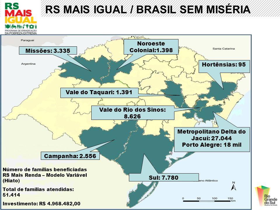 RS MAIS IGUAL / BRASIL SEM MISÉRIA Missões: 3.335 Noroeste Colonial:1.398 Campanha: 2.556 Sul: 7.780 Hortênsias: 95 Metropolitano Delta do Jacuí: 27.0