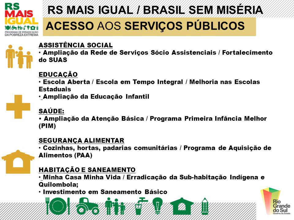 RS MAIS IGUAL / BRASIL SEM MISÉRIA ACESSO AOS SERVIÇOS PÚBLICOS ASSISTÊNCIA SOCIAL Ampliação da Rede de Serviços Sócio Assistenciais / Fortalecimento