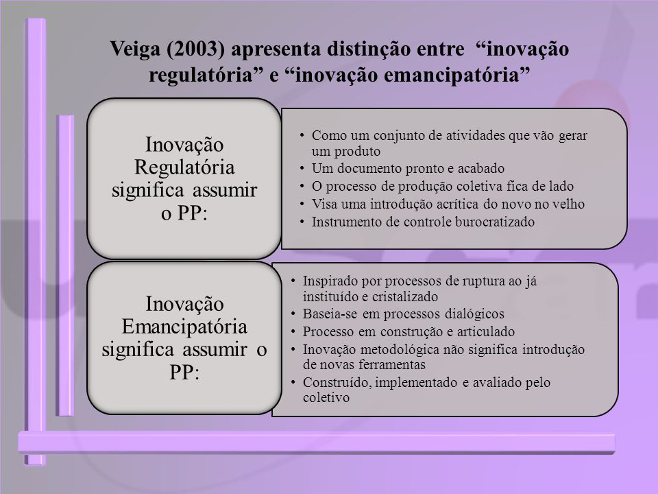 Veiga (2003) apresenta distinção entre inovação regulatória e inovação emancipatória Como um conjunto de atividades que vão gerar um produto Um docume