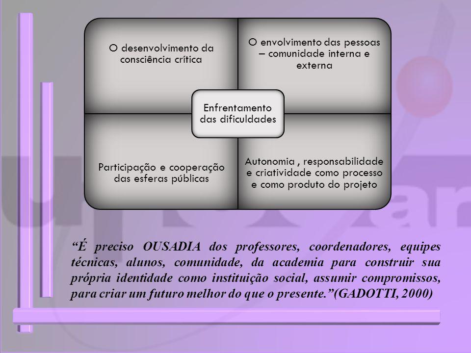 O desenvolvimento da consciência crítica O envolvimento das pessoas – comunidade interna e externa Participação e cooperação das esferas públicas Auto
