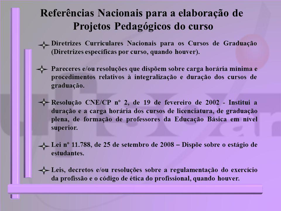 Diretrizes Curriculares Nacionais para os Cursos de Graduação (Diretrizes específicas por curso, quando houver). Pareceres e/ou resoluções que dispõem
