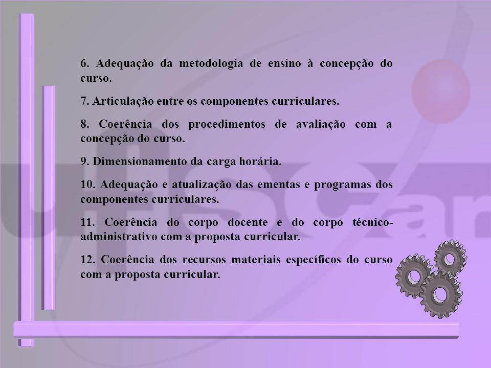 6. Adequação da metodologia de ensino à concepção do curso. 7. Articulação entre os componentes curriculares. 8. Coerência dos procedimentos de avalia