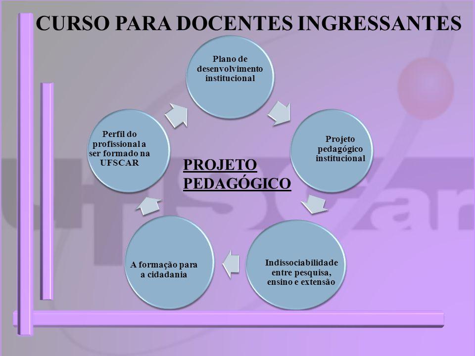 CURSO PARA DOCENTES INGRESSANTES PROJETO PEDAGÓGICO