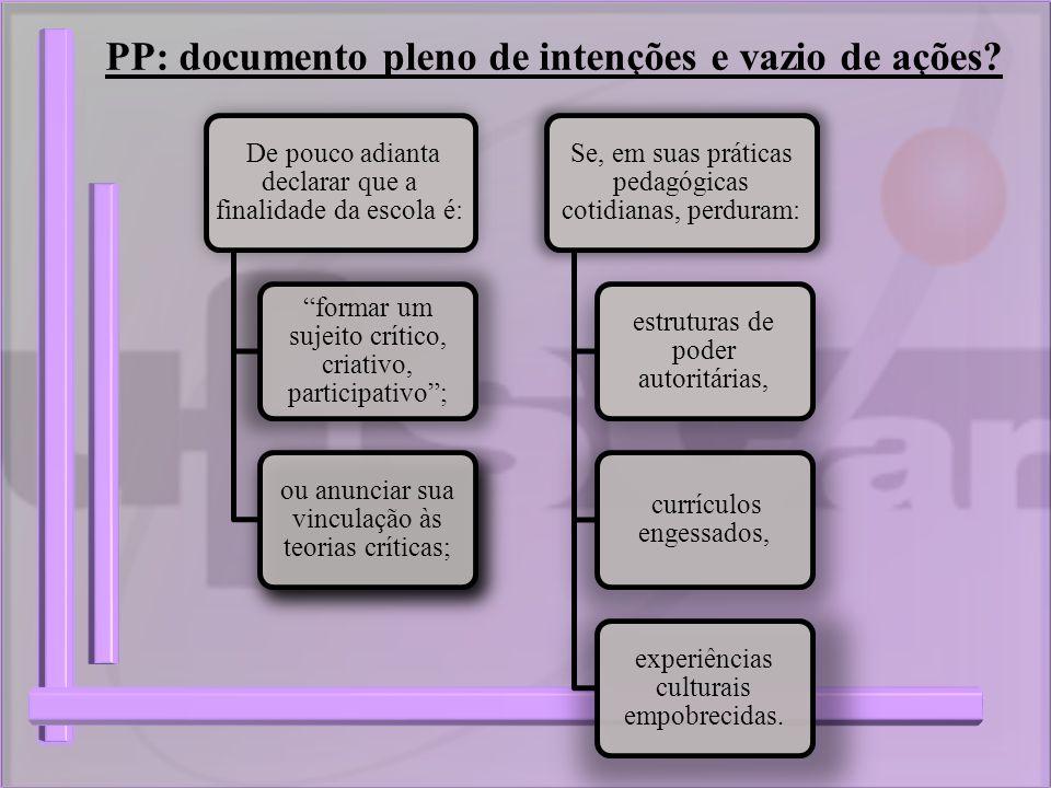 PP: documento pleno de intenções e vazio de ações? De pouco adianta declarar que a finalidade da escola é: formar um sujeito crítico, criativo, partic