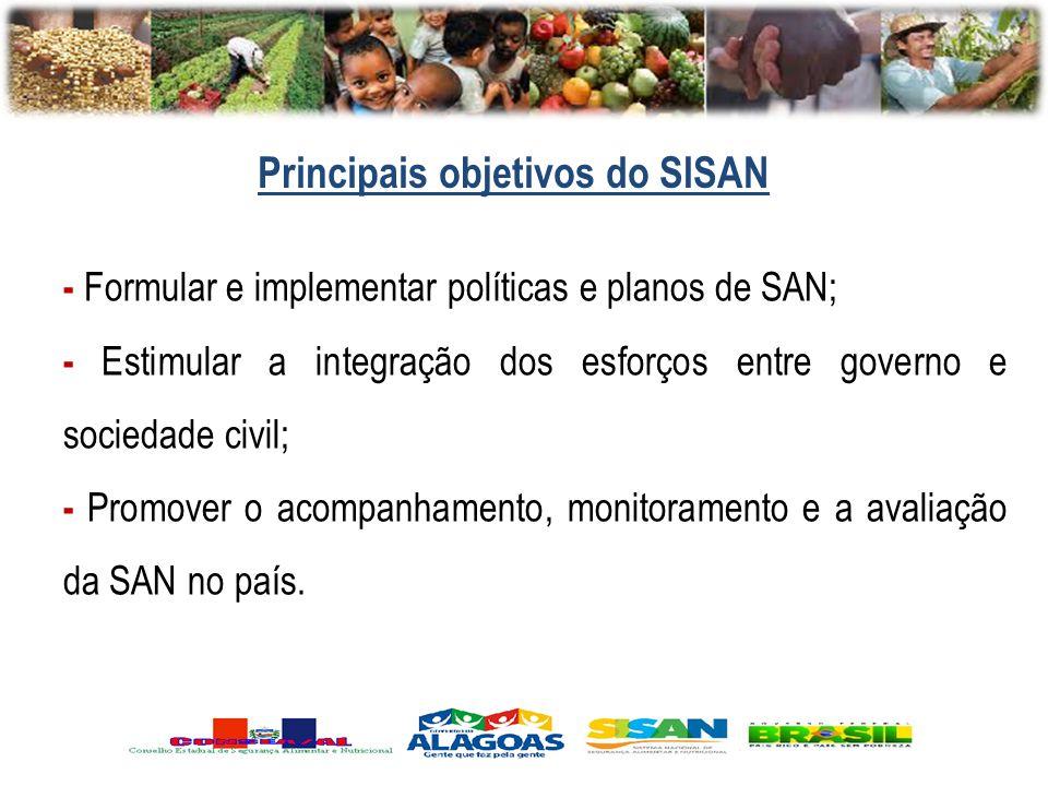 - Formular e implementar políticas e planos de SAN; - Estimular a integração dos esforços entre governo e sociedade civil; - Promover o acompanhamento