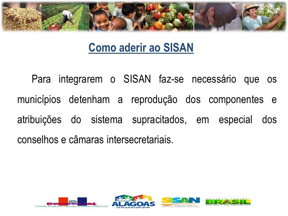 Para integrarem o SISAN faz-se necessário que os municípios detenham a reprodução dos componentes e atribuições do sistema supracitados, em especial d