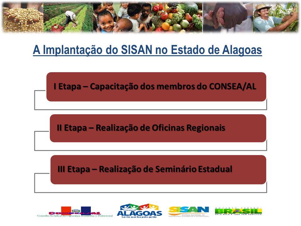 A Implantação do SISAN no Estado de Alagoas I Etapa – Capacitação dos membros do CONSEA/AL II Etapa – Realização de Oficinas Regionais III Etapa – Rea