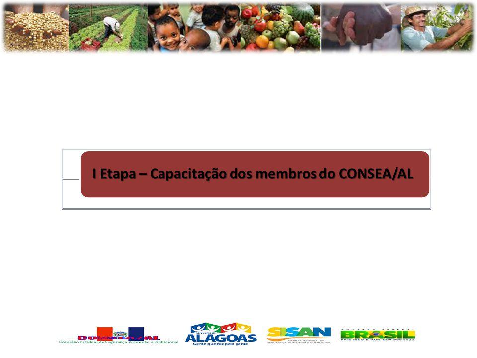 I Etapa – Capacitação dos membros do CONSEA/AL