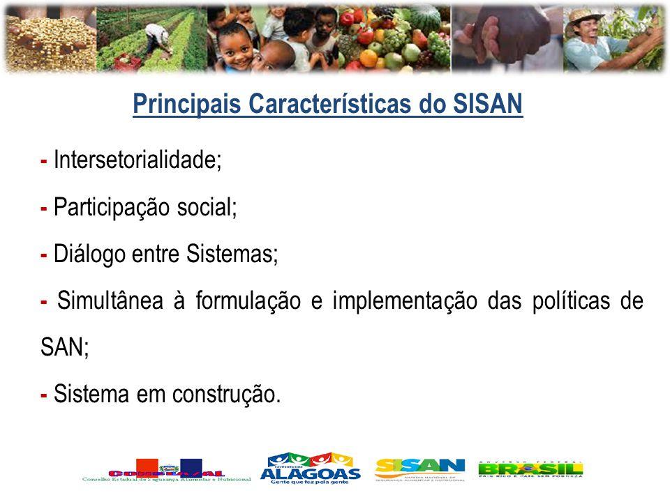- Intersetorialidade; - Participação social; - Diálogo entre Sistemas; - Simultânea à formulação e implementação das políticas de SAN; - Sistema em co