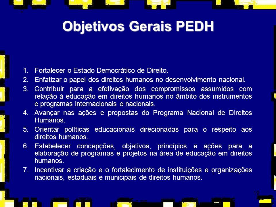 19 Objetivos Gerais PEDH 1.Fortalecer o Estado Democrático de Direito. 2.Enfatizar o papel dos direitos humanos no desenvolvimento nacional. 3.Contrib