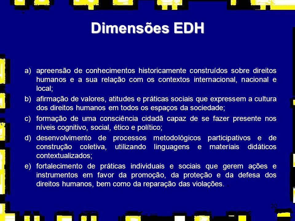 20 Dimensões EDH a)apreensão de conhecimentos historicamente construídos sobre direitos humanos e a sua relação com os contextos internacional, nacion