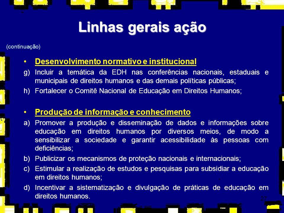 27 Linhas gerais ação Desenvolvimento normativo e institucional g)Incluir a temática da EDH nas conferências nacionais, estaduais e municipais de dire