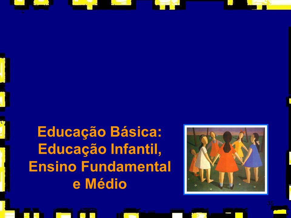 35 Educação Básica: Educação Infantil, Ensino Fundamental e Médio