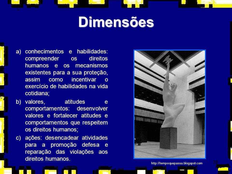 38 Dimensões a)conhecimentos e habilidades: compreender os direitos humanos e os mecanismos existentes para a sua proteção, assim como incentivar o ex