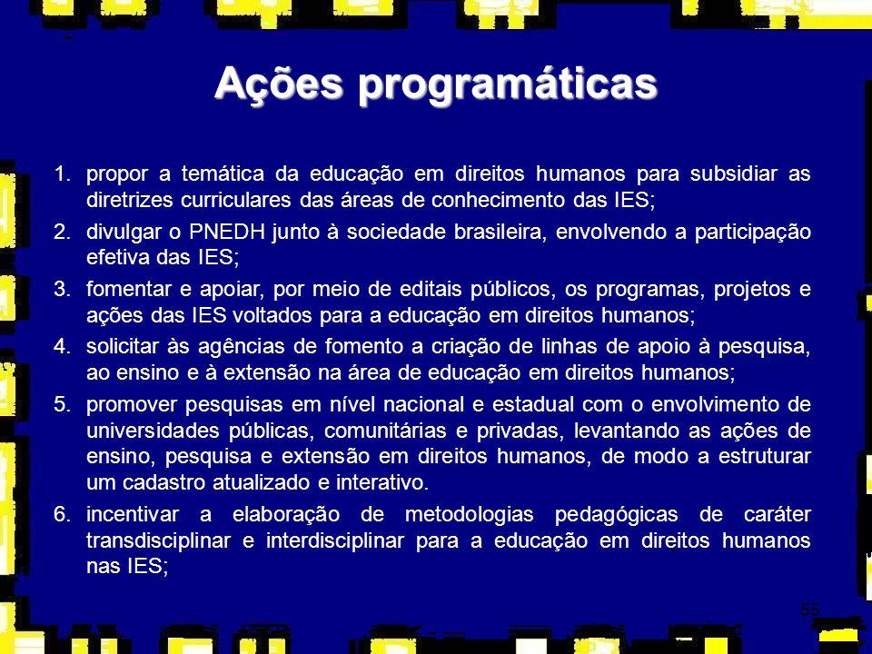 55 Ações programáticas 1.propor a temática da educação em direitos humanos para subsidiar as diretrizes curriculares das áreas de conhecimento das IES