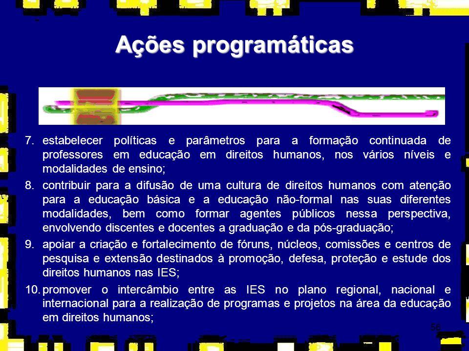 56 Ações programáticas 7.estabelecer políticas e parâmetros para a formação continuada de professores em educação em direitos humanos, nos vários níve