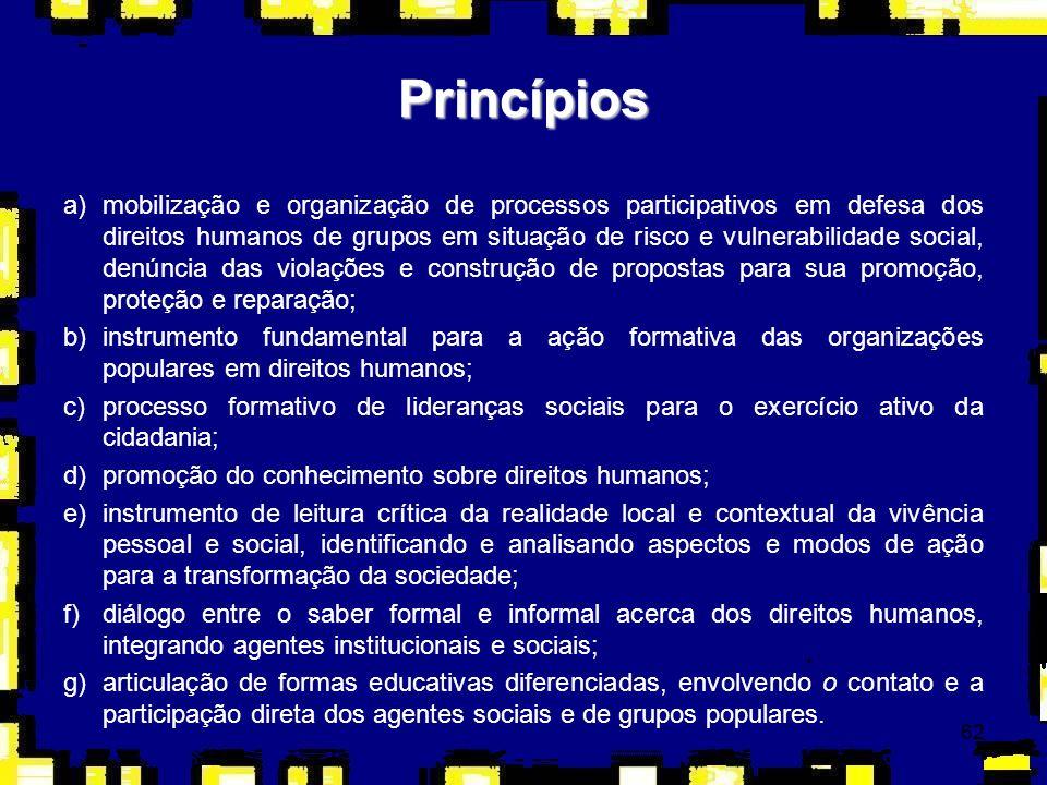 62 a)mobilização e organização de processos participativos em defesa dos direitos humanos de grupos em situação de risco e vulnerabilidade social, den