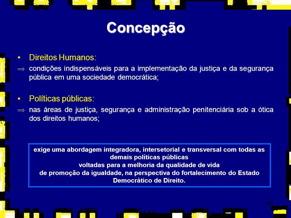 69 Direitos Humanos: Þcondições indispensáveis para a implementação da justiça e da segurança pública em uma sociedade democrática; Políticas públicas