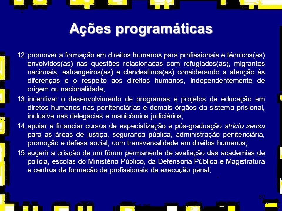80 12.promover a formação em direitos humanos para profissionais e técnicos(as) envolvidos(as) nas questões relacionadas com refugiados(as), migrantes